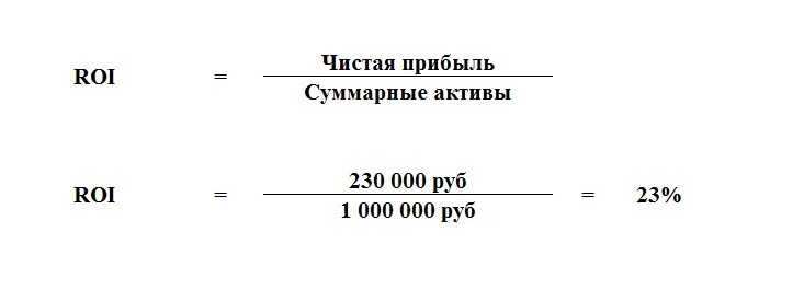 ценообразование. суммарные активы.